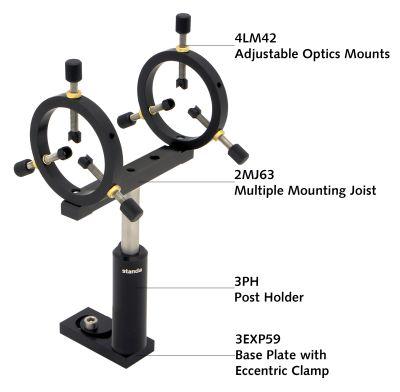 Adjustable radius optics mount 4LM42
