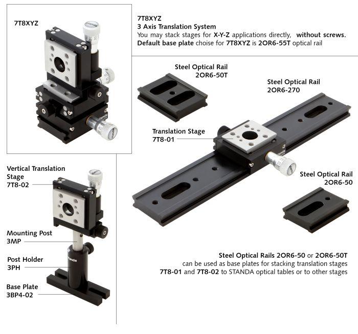 Mini Rail System Ball Slide Positioners